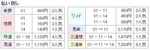 f:id:onix-oniku:20161212163546p:plain