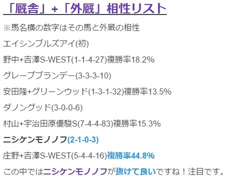f:id:onix-oniku:20161212164917p:plain