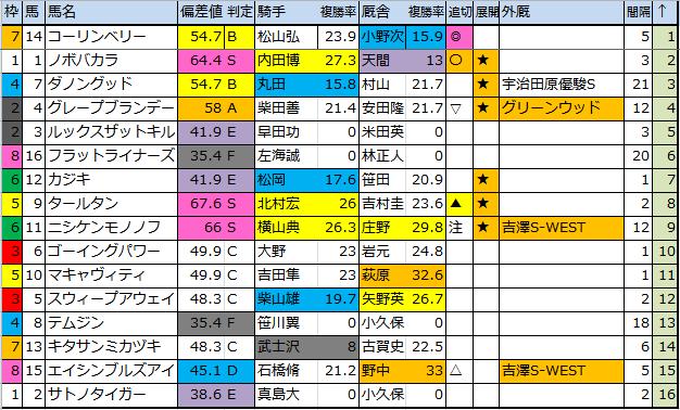 f:id:onix-oniku:20161212165530p:plain