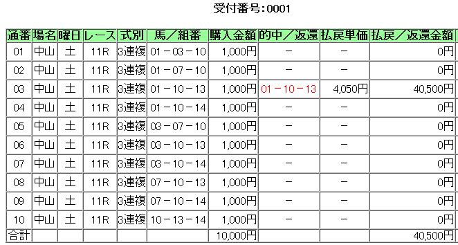 f:id:onix-oniku:20161219163137p:plain