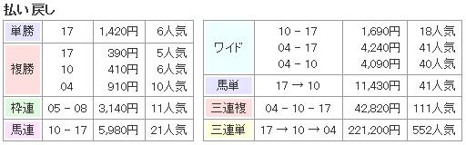 f:id:onix-oniku:20161219163831p:plain
