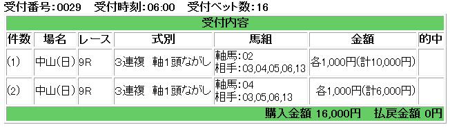 f:id:onix-oniku:20161225060325p:plain