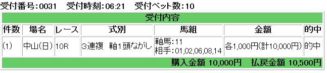 f:id:onix-oniku:20161225161002p:plain
