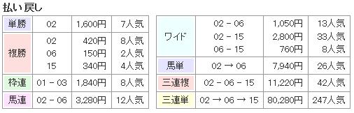 f:id:onix-oniku:20161228155841p:plain