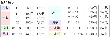 f:id:onix-oniku:20161228171006p:plain