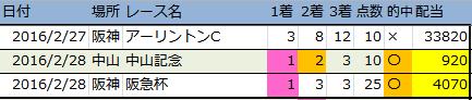 f:id:onix-oniku:20161230160816p:plain