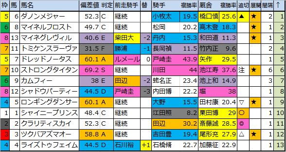 f:id:onix-oniku:20170104173015p:plain