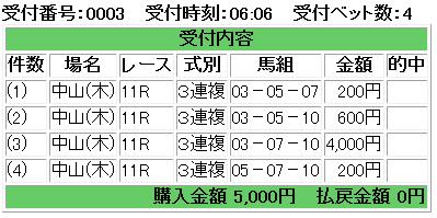 f:id:onix-oniku:20170105060748p:plain