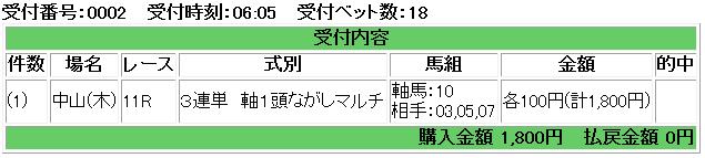 f:id:onix-oniku:20170105060818p:plain