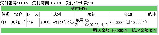 f:id:onix-oniku:20170108072231p:plain