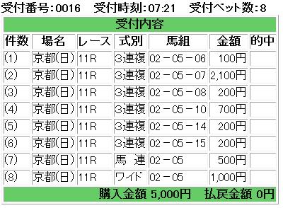 f:id:onix-oniku:20170108072256p:plain