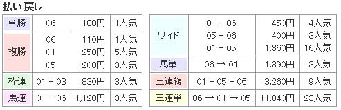 f:id:onix-oniku:20170110162542p:plain