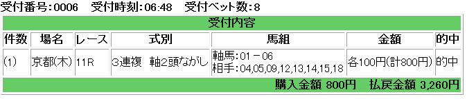 f:id:onix-oniku:20170110162709p:plain