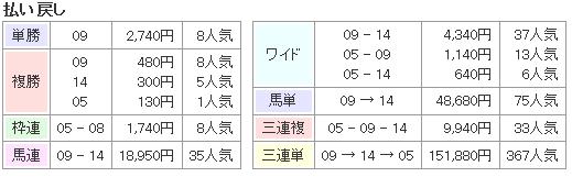 f:id:onix-oniku:20170110165451p:plain