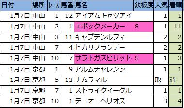 f:id:onix-oniku:20170111151237p:plain