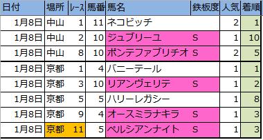f:id:onix-oniku:20170111151250p:plain