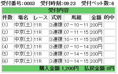 f:id:onix-oniku:20170114092603p:plain