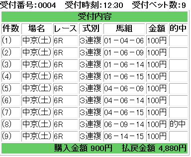 f:id:onix-oniku:20170114132133p:plain
