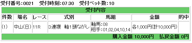 f:id:onix-oniku:20170115074120p:plain