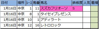f:id:onix-oniku:20170115163443p:plain