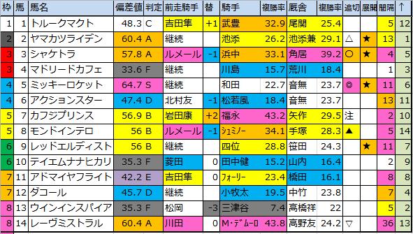 f:id:onix-oniku:20170116184634p:plain