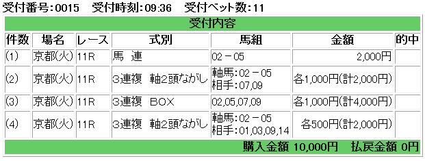 f:id:onix-oniku:20170117093744p:plain