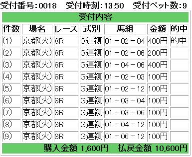 f:id:onix-oniku:20170117140937p:plain