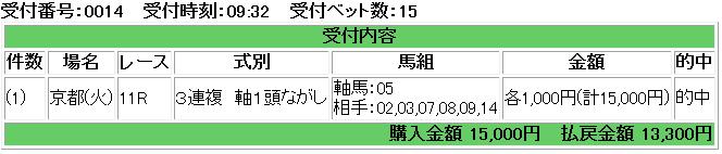 f:id:onix-oniku:20170117160706p:plain