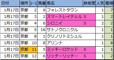f:id:onix-oniku:20170117162518p:plain