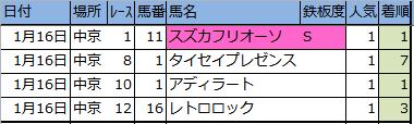 f:id:onix-oniku:20170119202312p:plain