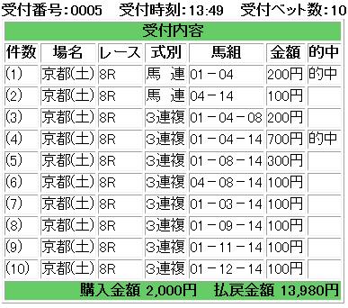 f:id:onix-oniku:20170121140848p:plain