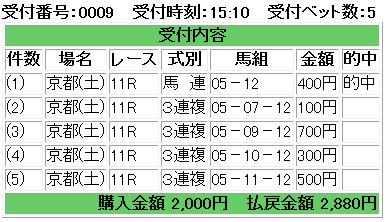f:id:onix-oniku:20170121161718p:plain