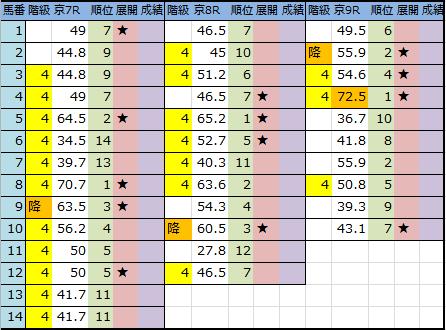 f:id:onix-oniku:20170121202605p:plain