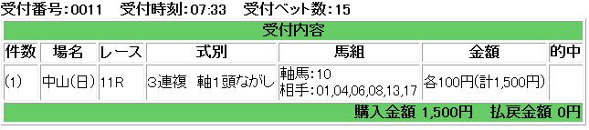 f:id:onix-oniku:20170122073616p:plain