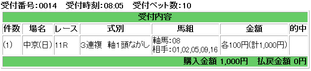 f:id:onix-oniku:20170122080627p:plain