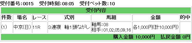 f:id:onix-oniku:20170122080657p:plain