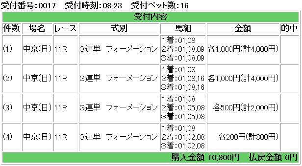 f:id:onix-oniku:20170122082441p:plain