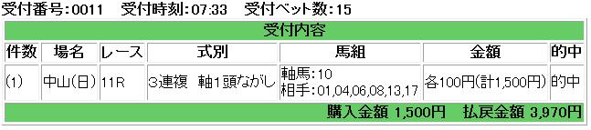 f:id:onix-oniku:20170122162416p:plain