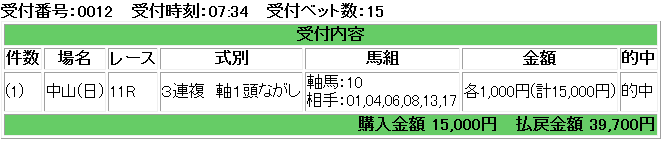 f:id:onix-oniku:20170122162445p:plain