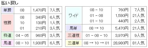 f:id:onix-oniku:20170124162343p:plain
