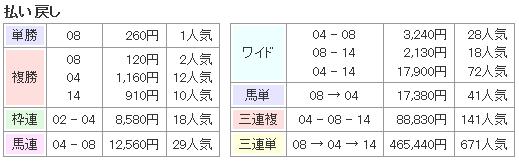 f:id:onix-oniku:20170124165114p:plain