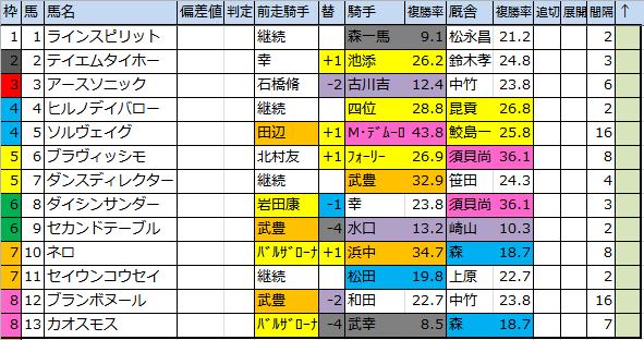 f:id:onix-oniku:20170127115055p:plain