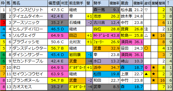 f:id:onix-oniku:20170128184030p:plain