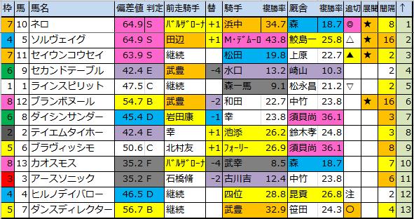 f:id:onix-oniku:20170128184815p:plain