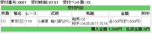 f:id:onix-oniku:20170129075842p:plain
