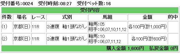 f:id:onix-oniku:20170129082828p:plain