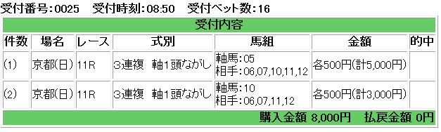 f:id:onix-oniku:20170129085119p:plain