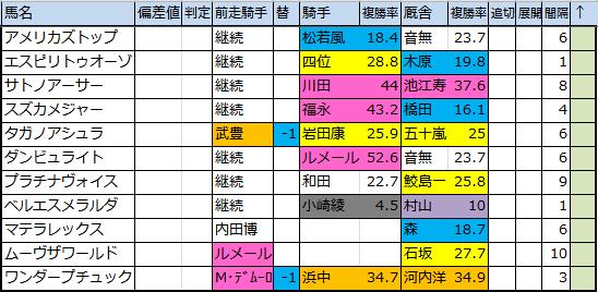 f:id:onix-oniku:20170130163901p:plain