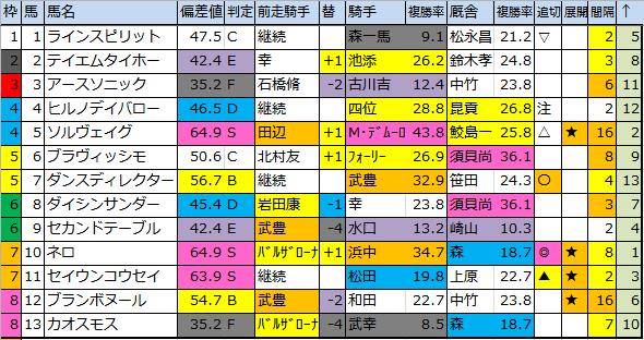 f:id:onix-oniku:20170131164220p:plain