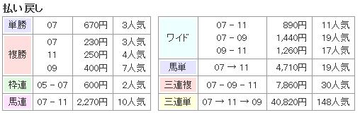 f:id:onix-oniku:20170131164326p:plain